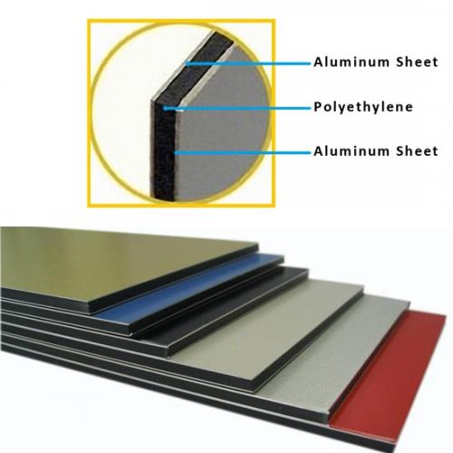 Tấm nhôm aluminium giá rẻ